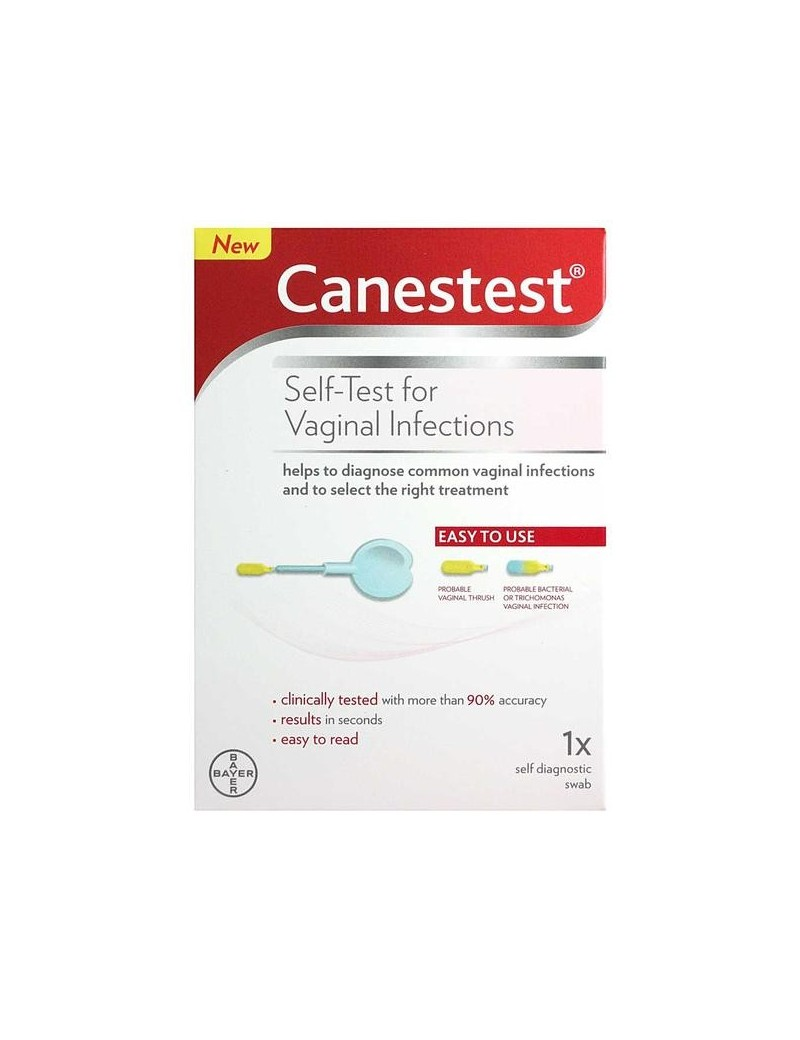 Canestest Self-Test for Vaginal Infections